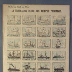 Coleccionismo: AUCA/ALELUYA LA NAVEGACIÓN DESDE LOS TIEMPOS PRIMITIVOS, EDITORIAL DEP.. Lote 213386841