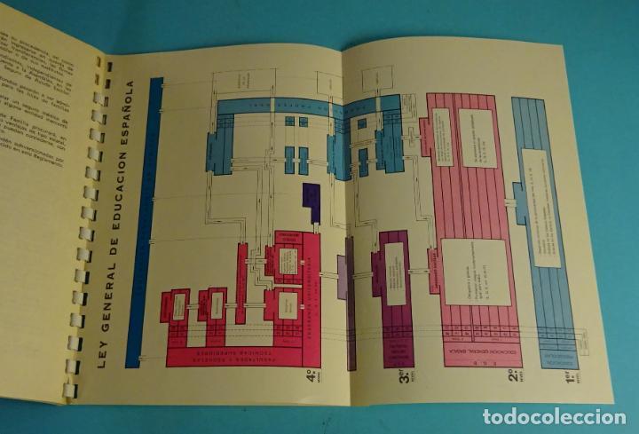 Coleccionismo: COLEGIO DE LA CÍA. SANTA TERESA DE JESÚS. TERESIANAS. VALENCIA CURSO 1974 - 75 - Foto 6 - 222568820