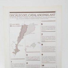 Coleccionismo: DECÀLEG DEL CATALANOPARLANT 1983. Lote 254522735