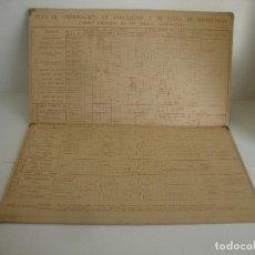 Coleccionismo: CURIOSO PLAN DE ORDENACION DE BARCELONA Y SU ZONA DE INFLUENCIA CARTON. Lote 262348140