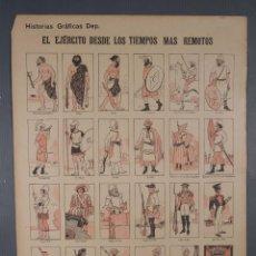 Coleccionismo: AUCA/ALELYA EL EJERCITO DESDE LOS TIEMPOS MAS REMOTOS - ED.DEP. Lote 269744768