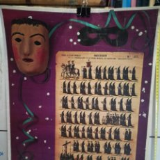 Coleccionismo: LAMINA EL CARNAVAL I LA QUARESMA. Lote 279406203