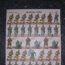 Coleccionismo Recortables: RECORTABLE INFANTERIA RIFEÑA. Lote 6775176