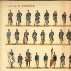 Coleccionismo Recortables: RECORTABLE DE SOLDADOS: EJERCITO ESPAÑOL, INFANTERIA DE LINEA (SUC.HERNANDO NUM.33). Lote 8649078