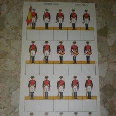 Coleccionismo Recortables: RECORTABLE GUARDIA CIVIL PLIEGO 2 MILITAR SOLDADOS. Lote 38357888