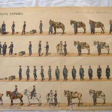 Coleccionismo Recortables: RECORTABLE EDITORIAL HERNANDO. Lote 30137631