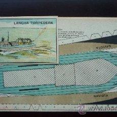 Coleccionismo Recortables: RECORTABLE 'LANCHA TORPEDERA' 2 LÁMINAS CARTULINA, TAMAÑOS 33 Y 30 X 16 CM. . Lote 30336099