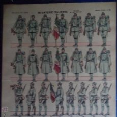 Coleccionismo Recortables: EPINAL IMAGERIE PELLERIN Nº 566 INFANTERIE ITALIENNE A LA REVUE. Lote 43499802