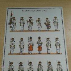 Coleccionismo Recortables: ANTIGUA LAMINA FUSILEROS DE ESPANA (1783) AÑO 1983. Lote 49194142