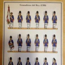 Coleccionismo Recortables: GRANADEROS DEL REY. 1783. RECORTABLE.. Lote 54917986