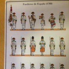 Coleccionismo Recortables: FUSILEROS DE ESPAÑA. 1783.. Lote 54918212