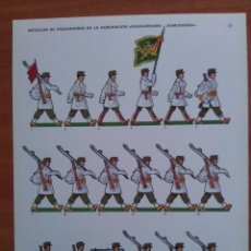 Coleccionismo Recortables: RECORTABLE -1939 DESFILE DE LA VICTORIA - BATALLÓN ESQUIADORES GUADARRAMA SOMOSIERRA- GUERRA CIVÍL. Lote 160730108