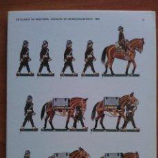 Coleccionismo Recortables: RECORTABLE SOLDADOS : ARTILLERÍA DE MONTAÑA. Lote 160736800