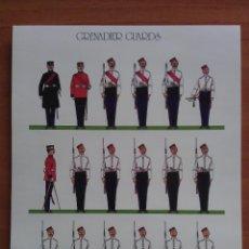 Coleccionismo Recortables: RECORTABLE SOLDADOS :GRENADIER GUARDS. Lote 60808791