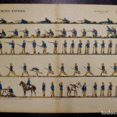 Coleccionismo Recortables: RECORTABLE. EJERCITO ESPAÑOL. INFANTERIA DE LINEA(MELILLA 1912.).Nº31. SUC. DE HERNANDO.. Lote 76072827