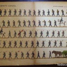 Coleccionismo Recortables: RECORTABLE. EJERCITO ESPAÑOL. INFANTERIA CAZADORES(DE CAMPAÑA) , Nº 34. SUC. DE HERNANDO.. Lote 76089583