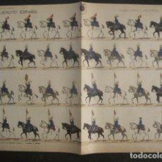 Coleccionismo Recortables: RECORTABLE HERNANDO - EJERCITO ESPAÑOL NUM 25 - CABALLERIA LANCEROS -VER FOTOS -(V-9853). Lote 80463589