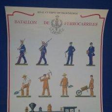 Coleccionismo Recortables: CARTEL RECORTABLE BATALLON DE FERROCARRILES. .. Lote 95497183