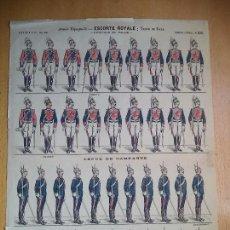 Coleccionismo Recortables: ARMEE ESPAGNOLE. ESCORTE ROYALE. TENUE DE GALA.PELLERIN&CIE.IMAGERIE D·EPINALNº 620. Lote 107081755