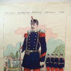Coleccionismo Recortables: ARMEE FRANCAISE.DRUCK VERLAG C.BURCKARDT·S NACHF WEISSENBURG (ELSASS). Lote 120724039