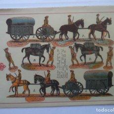 Coleccionismo Recortables: HERNANDO 122 EJERCITO ESPAÑOL INTENDENCIA. Lote 150970314