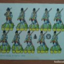 Coleccionismo Recortables: RECORTABLE GRANADERO ESPAÑOL SIGLO XVIII. Lote 160846042