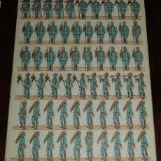 Coleccionismo Recortables: RECORTABLE PALUZIE, EJERCITO ESPAÑOL, LANCEROS, PIE A TIERRA, N. 251, MIDE 40 X 28 CMS. APROX. ESTA. Lote 173551653