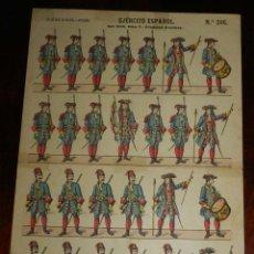 Coleccionismo Recortables: RECORTABLE PALUZIE, EJERCITO ESPAÑOL, GUARDIAS WALONAS, SIGLO XVIII FELIPE V, Nº 306, LIT. DE HIJOS. Lote 173565297