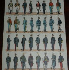Coleccionismo Recortables: RECORTABLE ESTAMPERIA PALUZIE, EJERCITO ESPAÑOL. ARMAS DE INFANTERIA, CABALLERIA Y ARTILLERIA, SERIE. Lote 173619529