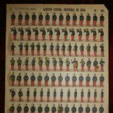 Coleccionismo Recortables: RECORTABLE PALUZIE, EJERCITO ESPAÑOL, INFANTERIA DE LINEA, Nº 80, LIT. DE HIJOS DE PALUZIE, MIDE 41 . Lote 173624892