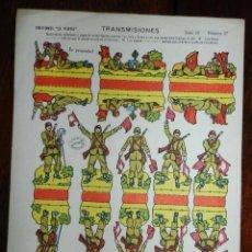 Coleccionismo Recortables: ANTIGUO RECORTABLE TRANSMISIONES, EDICIONES LA TIJERA, SERIE 10 NUMERO 27. ESTAMPERIA POPULAR, MIDE . Lote 173628597