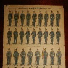 Coleccionismo Recortables: RECORTABLE ARMEE ESPAGNOLE.CARABINIERS. GRAN TENUE. PELLERIN&CIA.IMAGERIE D´EPINAL. Nº609. MIDE 38 X. Lote 176157838