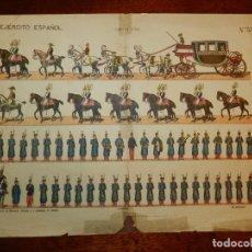 Coleccionismo Recortables: LÁMINA DE LITOGRAFÍA TIPO RECORTABLE DEL EJERCITO ESPAÑOL, COMITIVA REGIA Nº 37, SUCESORES DE HERNAN. Lote 176158735