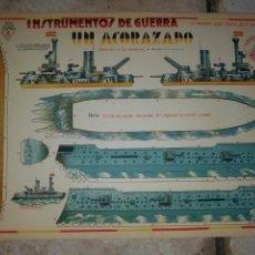 Coleccionismo Recortables: (M.C) RECORTABLES GUERRA CIVIL - C. COSTALES, J.GALVEZ, GRANADA -ACORAZADO- INST- DE GUERRA AÑOS 40. Lote 177552787