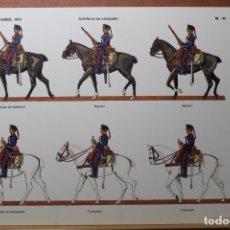 Coleccionismo Recortables: RECORTABLES , EJÉRCITO ESPAÑOL 1910 ARTILLERÍA DE CAMPAÑA. Lote 181085636