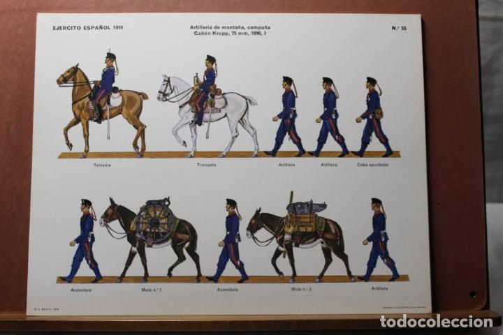 RECORTABLES, EJÉRCITO ESPAÑOL 1910, ARTILLERÍA DE MONTAÑA (Coleccionismo - Recortables - Soldados)