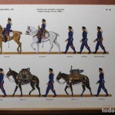 Coleccionismo Recortables: RECORTABLES, EJÉRCITO ESPAÑOL 1910, ARTILLERÍA DE MONTAÑA. Lote 181086566