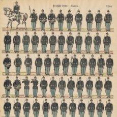 Coleccionismo Recortables: ANTIGUO PLIEGO SOLDADOS DE WEISSENBURG Nº244 EJÉRCITO PRUSIANO ARTILLERÍA DE BURCKARDT. Lote 183858248