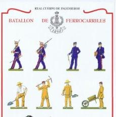 Coleccionismo Recortables: CARTEL-RECORTABLE DEL BATALLÓN DE FERROCARRILES DE 1890. Lote 183939346