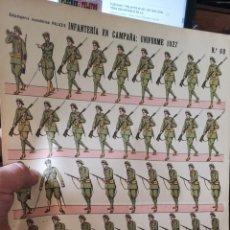 Coleccionismo Recortables: PLIEGO RECORTABLES PALUZIE INFANTERÍA DE CAMPAÑA UNIFORME 1927. Lote 193707840
