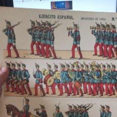 Coleccionismo Recortables: PLIEGO RECORTABLES EJÉRCITO ESPAÑOL INFANTERÍA DE LÍNEA. Lote 193708105