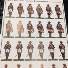 Coleccionismo Recortables: RECORTABLE LAMINA 5 REAL CUERPO DE ALABARDEROS ESPAÑA 1876. Lote 195076563