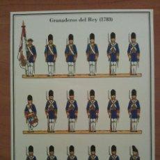 Coleccionismo Recortables: RECORTABLE GRANADEROS DEL REY (1783). Lote 289832448