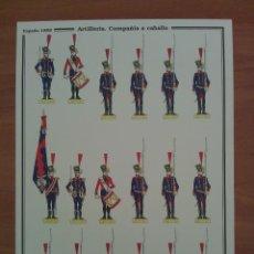 Coleccionismo Recortables: RECORTABLE ARTILLERÍA . COMPAÑÍA A CABALLO. Lote 289832573