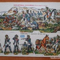 Coleccionismo Recortables: RECORTABLE : INFANTERÍA ESPAÑOLA. Lote 207224677