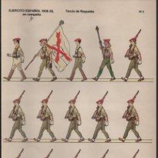 Coleccionismo Recortables: EJERCITO ESPAÑOL 1936-1939,TERCIO DE REQUETE- EN CAMPAÑA Nº 3- DIBUJO: J.L. PICARDO CASTELLON-. Lote 203248575