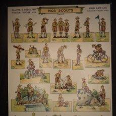 Coleccionismo Recortables: RECORTABLE NOS SCOUTS PRO FAMILIA H.BOUQUET 39X28,5 CM CARTON DURO. Lote 243999055