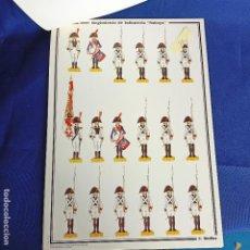 Coleccionismo Recortables: RECORTABLES - BAILÉN 1808 - REGIMIENTO DE INFANTERÍA SABOYA (C. MEDINA). Lote 278597063