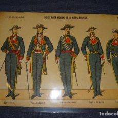 Coleccionismo Recortables: RECORTABLE ESTADO MAYOR GENERAL DE LA MARINA ESPAÑOLA N.1 - LIT.HIJOS DE PALUZIE, BARCELONA. Lote 290371923