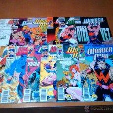Comics: WONDER MAN ED. FORUM COLECCIÓN COMPLETA .. Lote 54249734